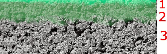 Схема  эпоксидного бетона